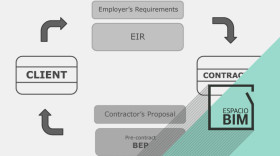 BIM-EIR-EMPLOYERS-INFORMATION-REQUIREMENTS