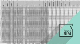 Software de gestion de activos en entorno BIM; Mantenimiento